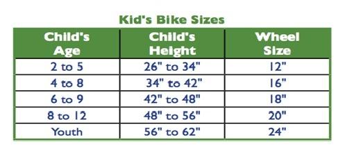 Image of bike size chart